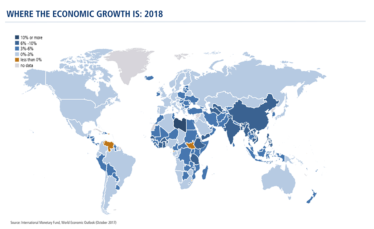 where the economic growth is 2018