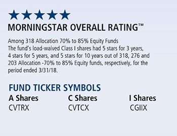growth and income morningstar ticker symbols