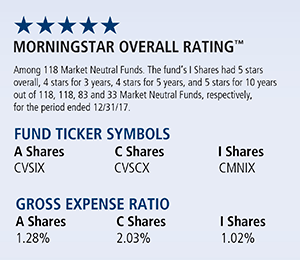 cmnix star rating 0318