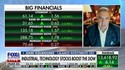 2021-02-03-koudounis-fox-business