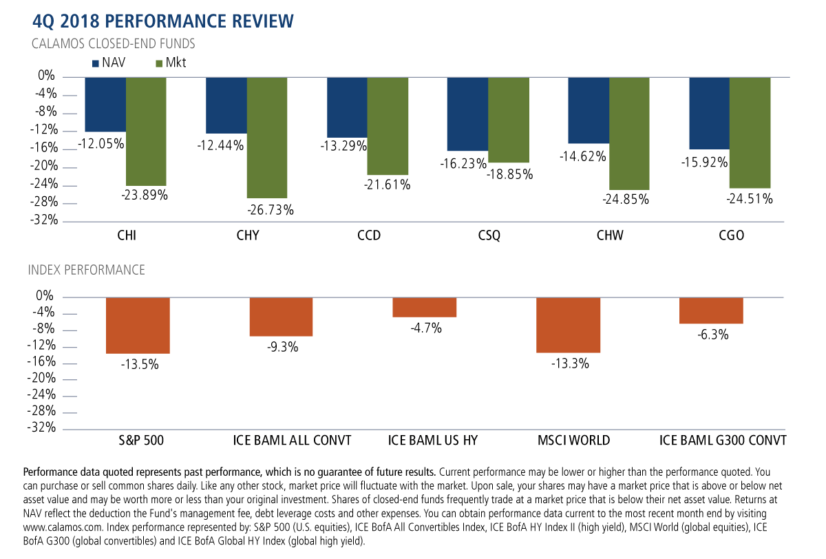 4q 2018 performance review
