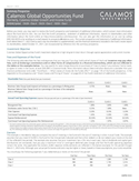 calamos-global-opportunities-fund-mutual-fund-summary-prospectus.pdf